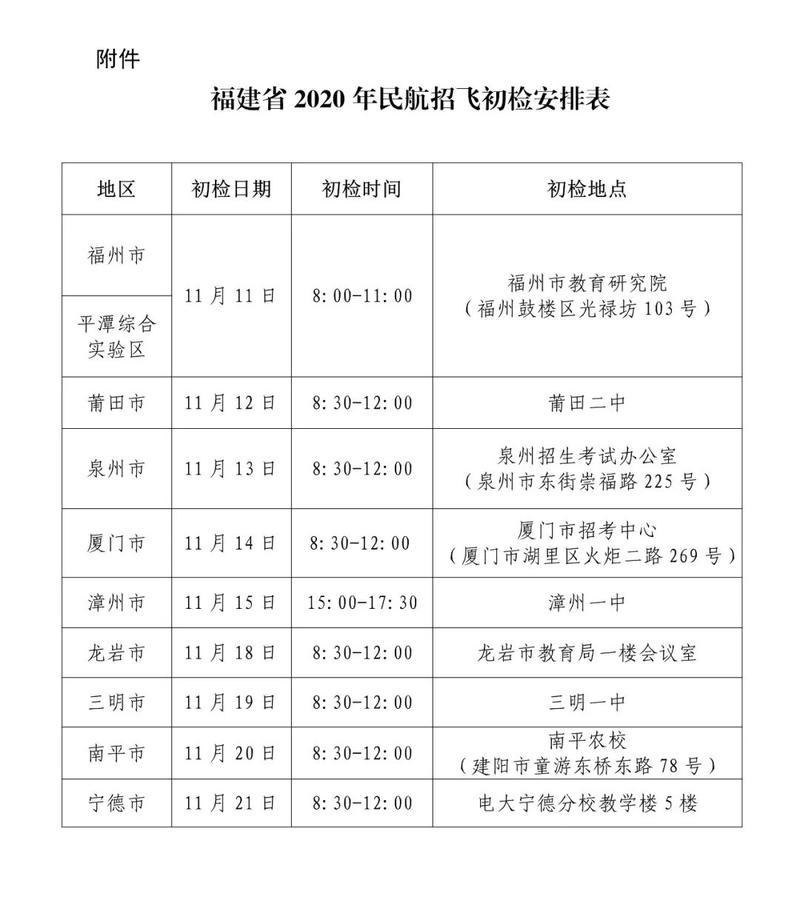 http://www.jiaokaotong.cn/zhongxiaoxue/239971.html
