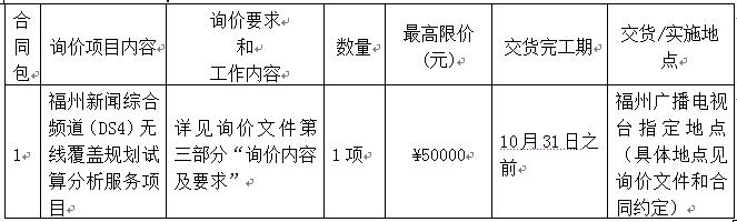 福州新闻综合频道(DS4)无线覆