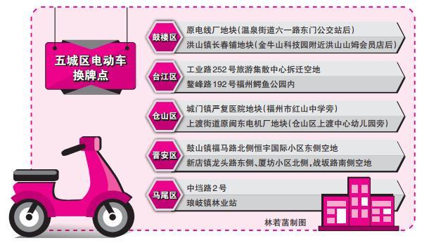 福州电动自行车换牌服务获市民点赞