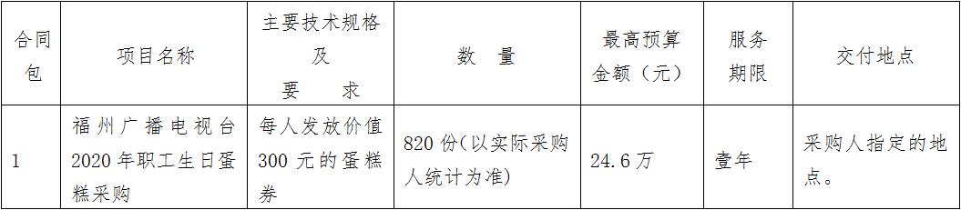 2020年福州广播电视台职工生日蛋