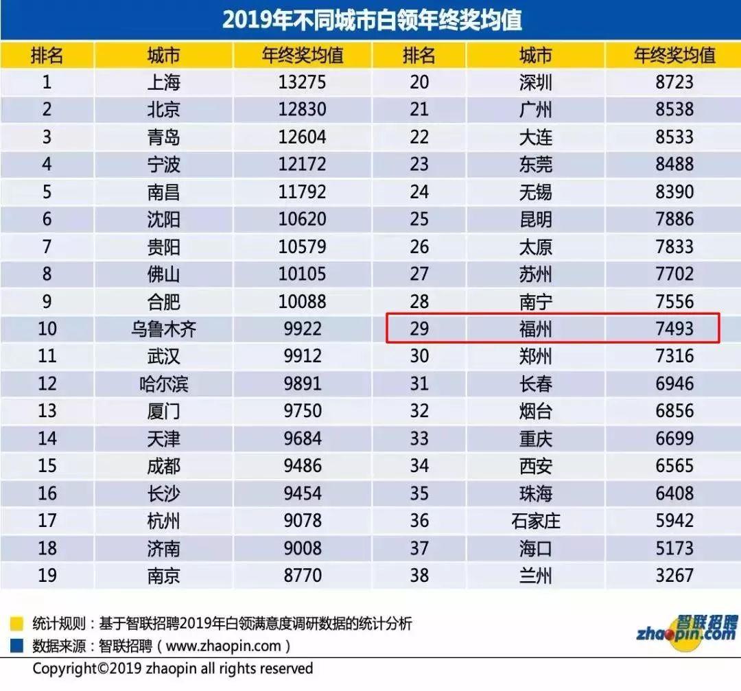 http://www.weixinrensheng.com/zhichang/1457580.html