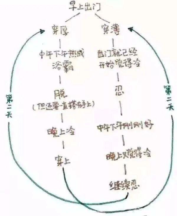 http://www.clzxc.com/wenhuayichan/18658.html